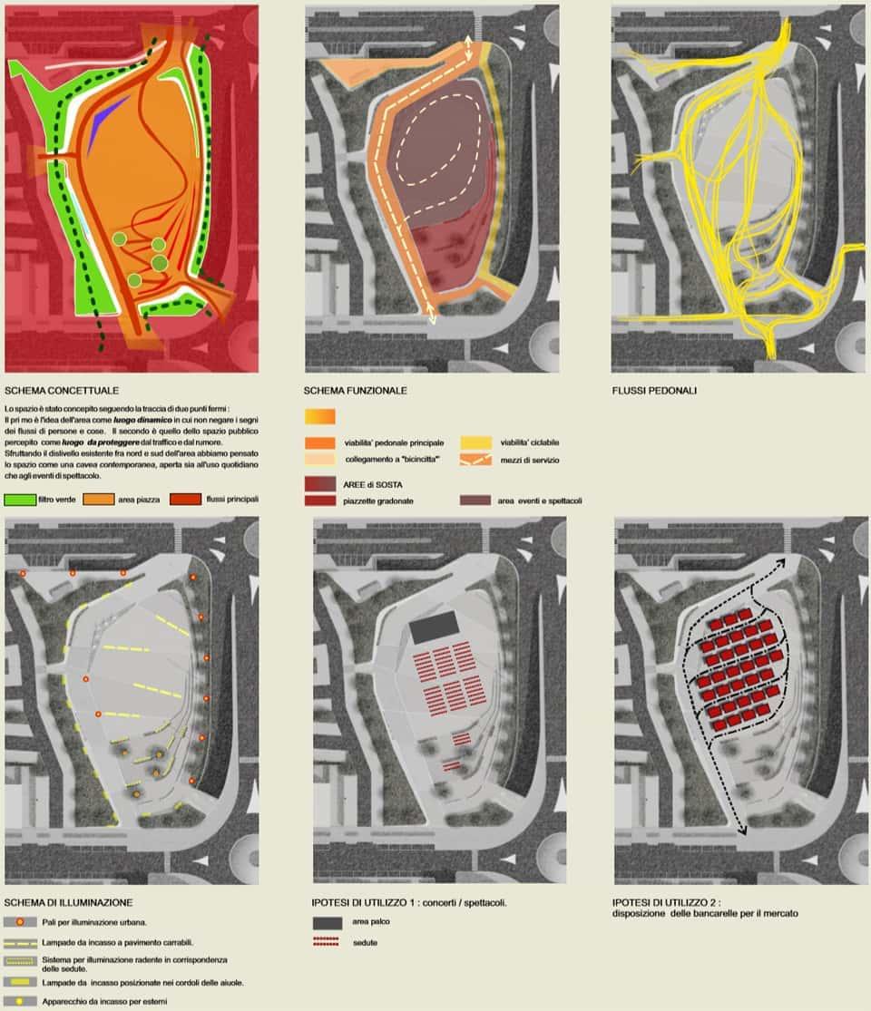 BeL-concorso-piazza-Cuneo-schemi
