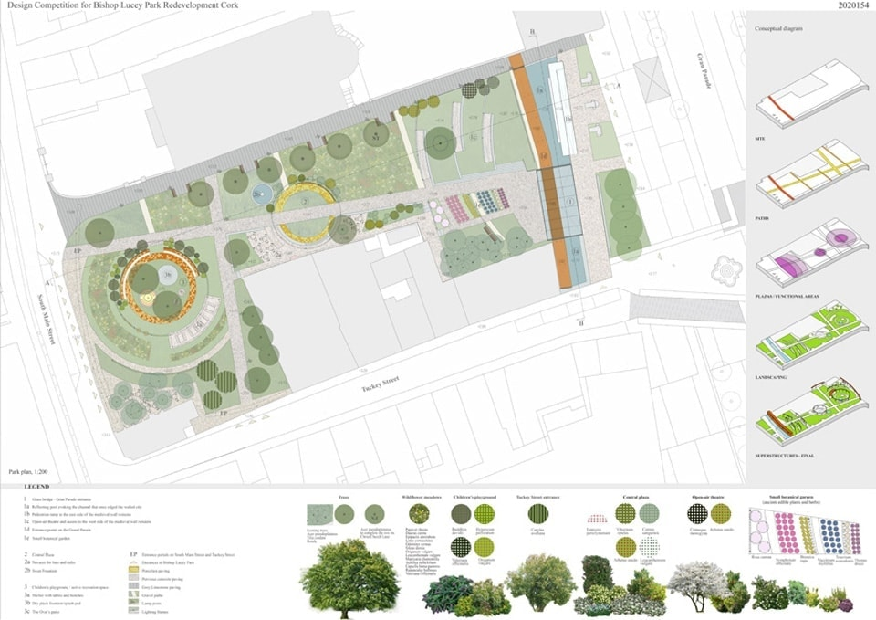 Bianchini-e-Lusiardi-associati-progetto-parco-bishop-lucey-Park- Cork-board-2